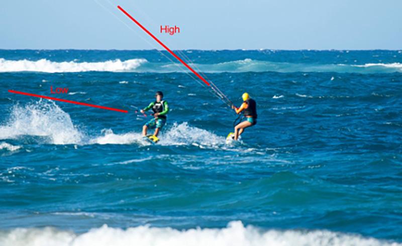 IKO kite tips - Right of way