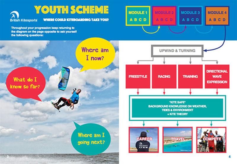 BKSA Youth Scheme unveiled