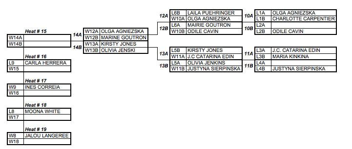 Women's doubles - GKA Dakhla
