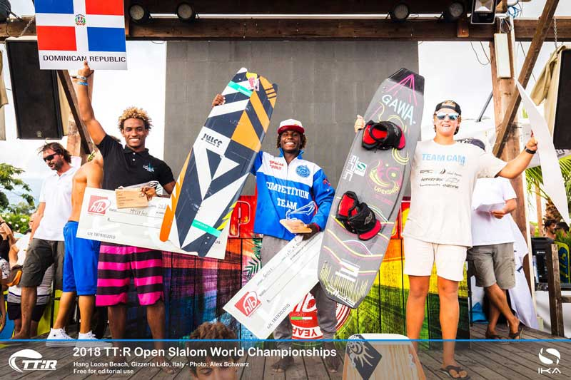 TT:R WORLD CHAMPIONSHIPS AND PUMP KITE TROPHY