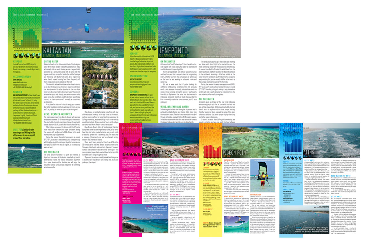 Kiteworld Travel Guide features 2019
