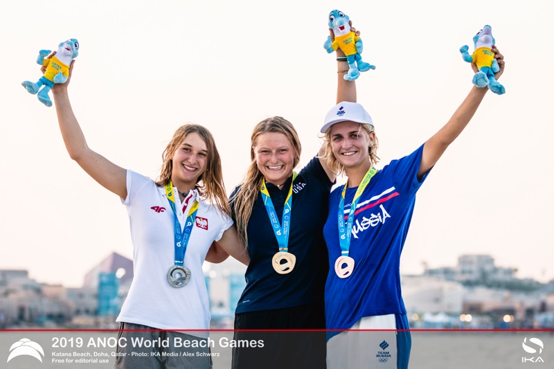 World Sailing Confirms: Youth Kiteboarding