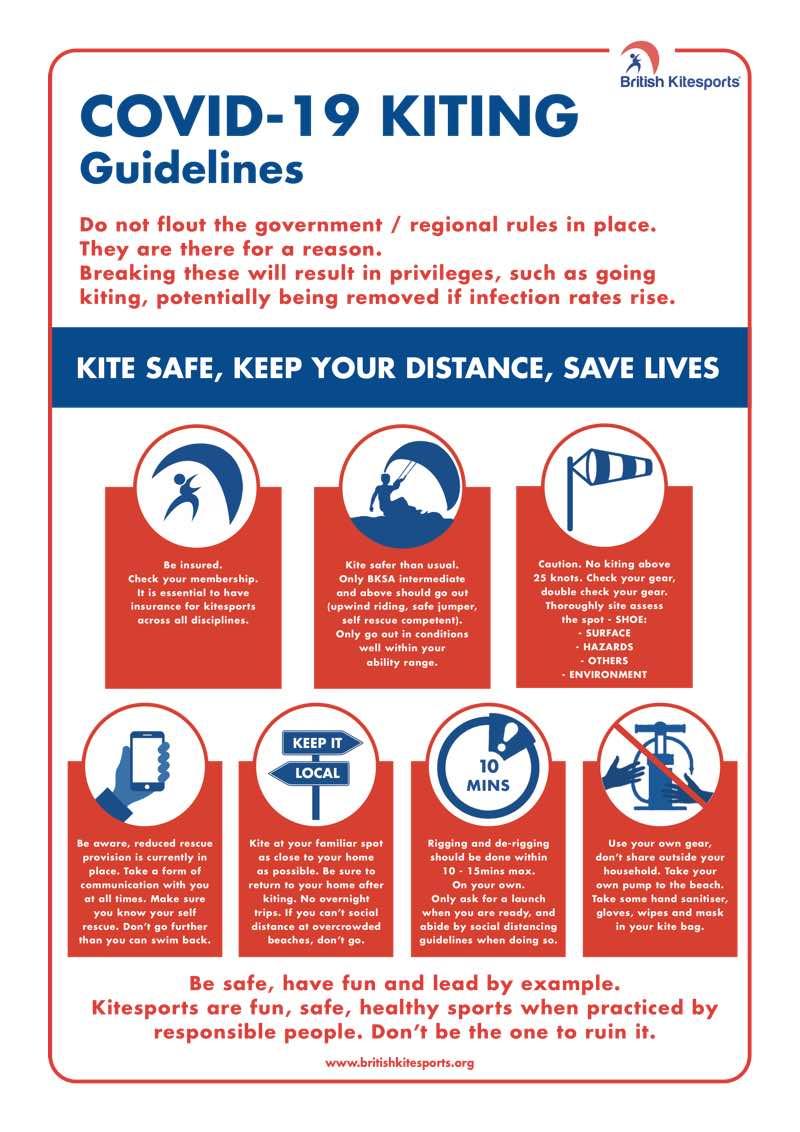 Guidelines by BKSA