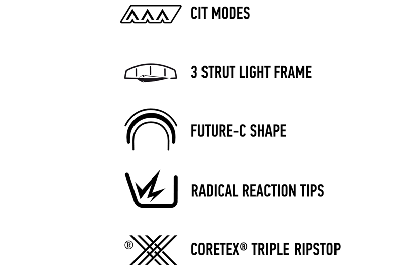 Features of Core Nexus 2 kite